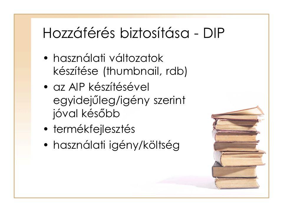 Hozzáférés biztosítása - DIP használati változatok készítése (thumbnail, rdb) az AIP készítésével egyidejűleg/igény szerint jóval később termékfejlesztés használati igény/költség