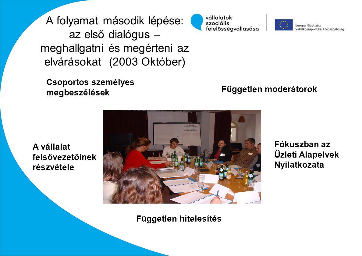 A folyamat második lépése: az első dialógus – meghallgatni és megérteni az elvárásokat (2003 Október) Csoportos személyes megbeszélések Fókuszban az Üzleti Alapelvek Nyilatkozata Független moderátorok Független hitelesítés A vállalat felsővezetőinek részvétele