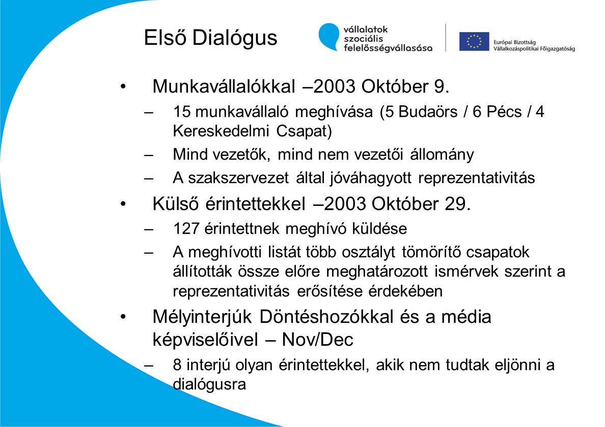 Munkavállalókkal –2003 Október 9.