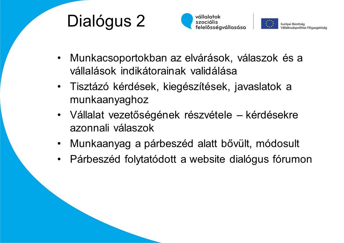 Dialógus 2 Munkacsoportokban az elvárások, válaszok és a vállalások indikátorainak validálása Tisztázó kérdések, kiegészítések, javaslatok a munkaanyaghoz Vállalat vezetőségének részvétele – kérdésekre azonnali válaszok Munkaanyag a párbeszéd alatt bővült, módosult Párbeszéd folytatódott a website dialógus fórumon