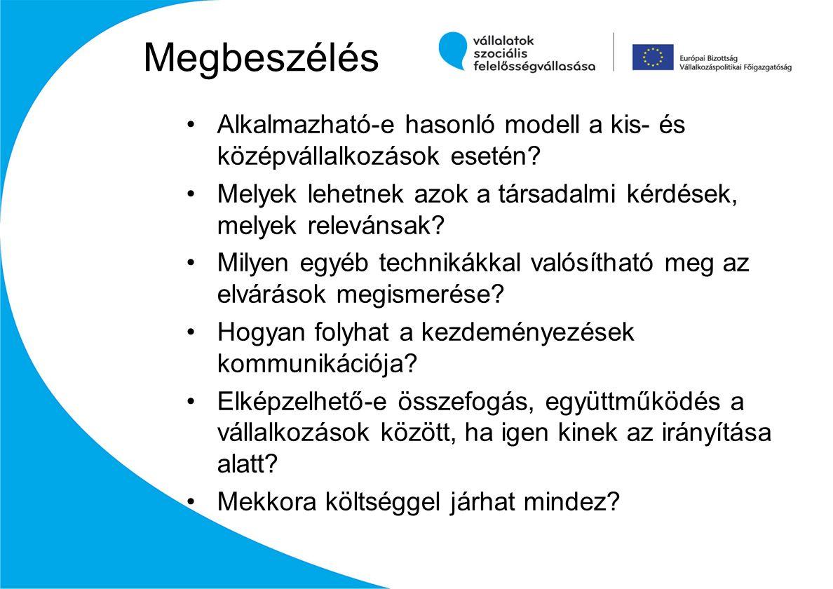 Megbeszélés Alkalmazható-e hasonló modell a kis- és középvállalkozások esetén.
