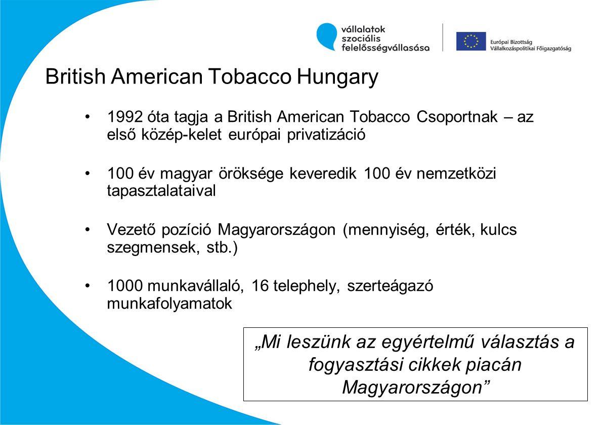 """British American Tobacco Hungary 1992 óta tagja a British American Tobacco Csoportnak – az első közép-kelet európai privatizáció 100 év magyar öröksége keveredik 100 év nemzetközi tapasztalataival Vezető pozíció Magyarországon (mennyiség, érték, kulcs szegmensek, stb.) 1000 munkavállaló, 16 telephely, szerteágazó munkafolyamatok """"Mi leszünk az egyértelmű választás a fogyasztási cikkek piacán Magyarországon"""