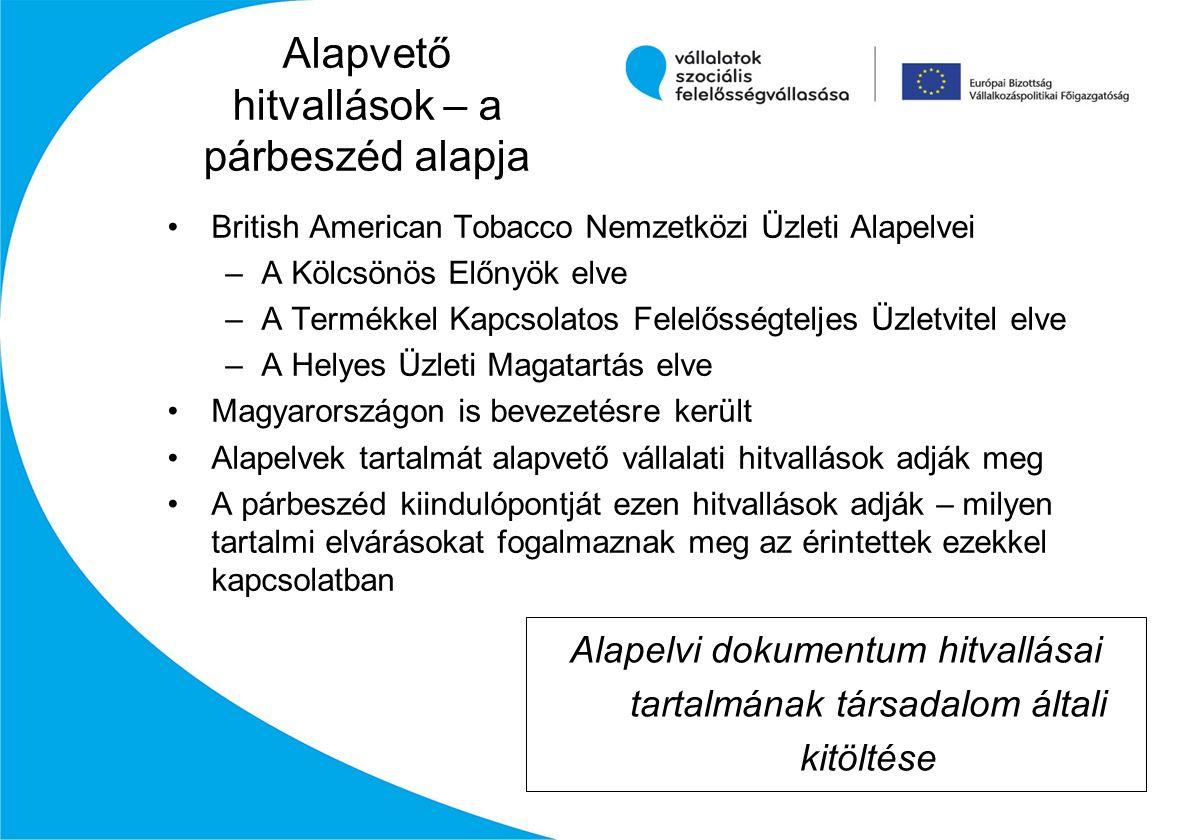 Alapvető hitvallások – a párbeszéd alapja British American Tobacco Nemzetközi Üzleti Alapelvei –A Kölcsönös Előnyök elve –A Termékkel Kapcsolatos Felelősségteljes Üzletvitel elve –A Helyes Üzleti Magatartás elve Magyarországon is bevezetésre került Alapelvek tartalmát alapvető vállalati hitvallások adják meg A párbeszéd kiindulópontját ezen hitvallások adják – milyen tartalmi elvárásokat fogalmaznak meg az érintettek ezekkel kapcsolatban Alapelvi dokumentum hitvallásai tartalmának társadalom általi kitöltése