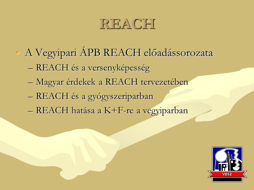 REACH A Vegyipari ÁPB REACH előadássorozataA Vegyipari ÁPB REACH előadássorozata –REACH és a versenyképesség –Magyar érdekek a REACH tervezetében –REACH és a gyógyszeriparban –REACH hatása a K+F-re a vegyiparban