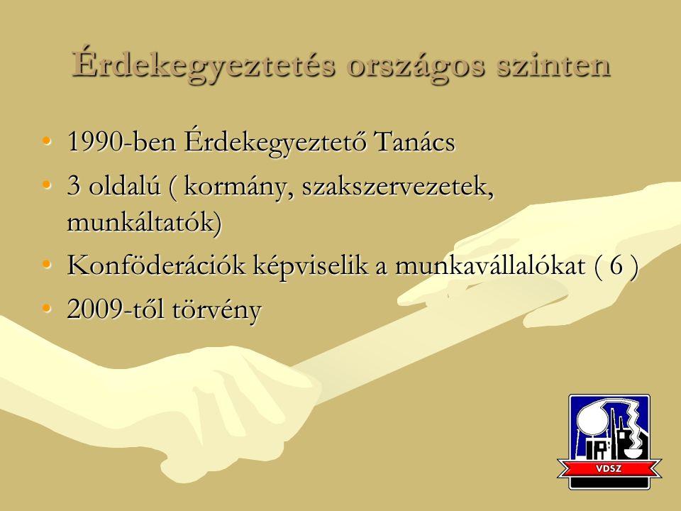 Érdekegyeztetés országos szinten 1990-ben Érdekegyeztető Tanács1990-ben Érdekegyeztető Tanács 3 oldalú ( kormány, szakszervezetek, munkáltatók)3 oldalú ( kormány, szakszervezetek, munkáltatók) Konföderációk képviselik a munkavállalókat ( 6 )Konföderációk képviselik a munkavállalókat ( 6 ) 2009-től törvény2009-től törvény