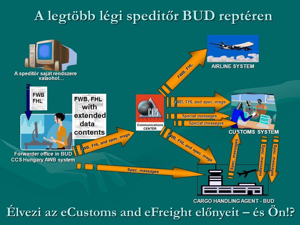 A legtöbb légi speditőr BUD reptéren Forwarder office in BUD CCS Hungary AWB system CARGO HANDLING AGENT - BUD FWB, FHL and spec.