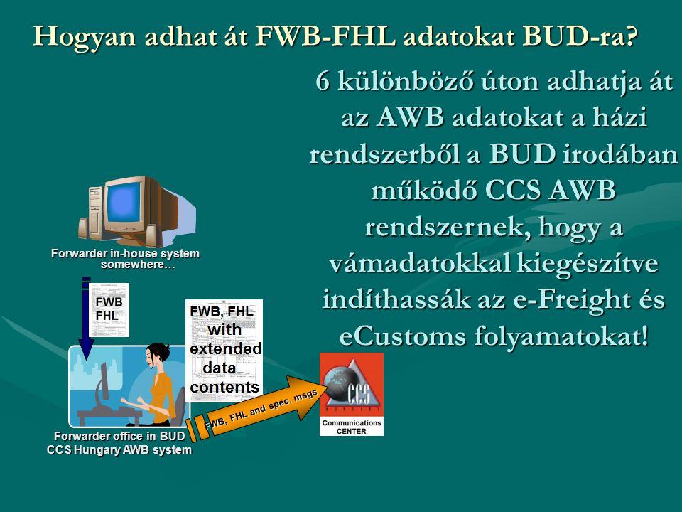 Forwarder office in BUD CCS Hungary AWB system Forwarder in-house system somewhere… FWB, FHL and spec. msgs 6 különböző úton adhatja át az AWB adatoka