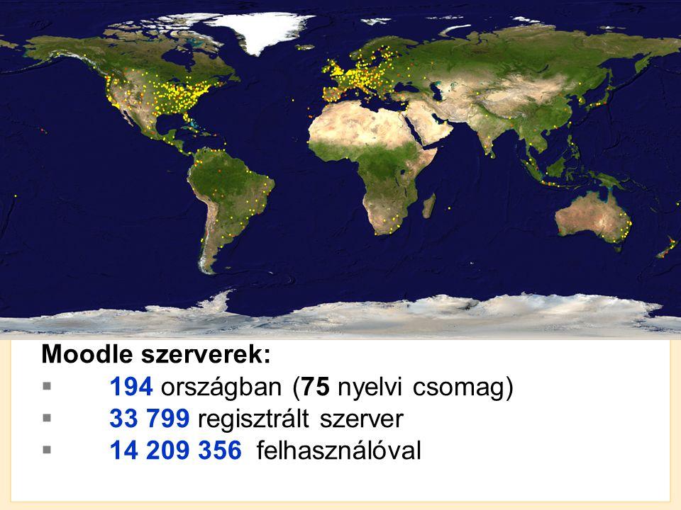 Moodle szerverek:  194 országban (75 nyelvi csomag)  33 799 regisztrált szerver  14 209 356 felhasználóval