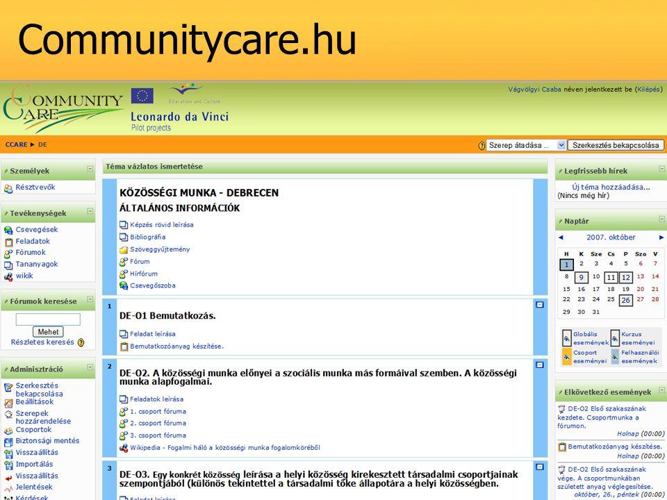 Communitycare.hu