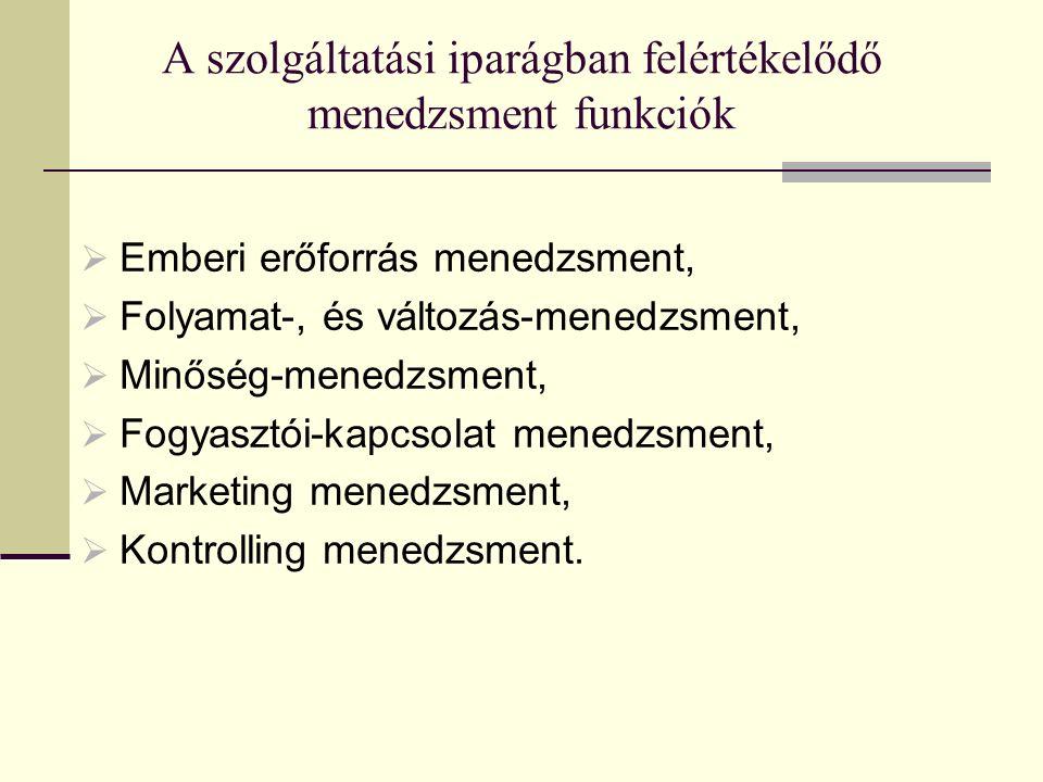 A szolgáltatási iparágban felértékelődő menedzsment funkciók  Emberi erőforrás menedzsment,  Folyamat-, és változás-menedzsment,  Minőség-menedzsment,  Fogyasztói-kapcsolat menedzsment,  Marketing menedzsment,  Kontrolling menedzsment.