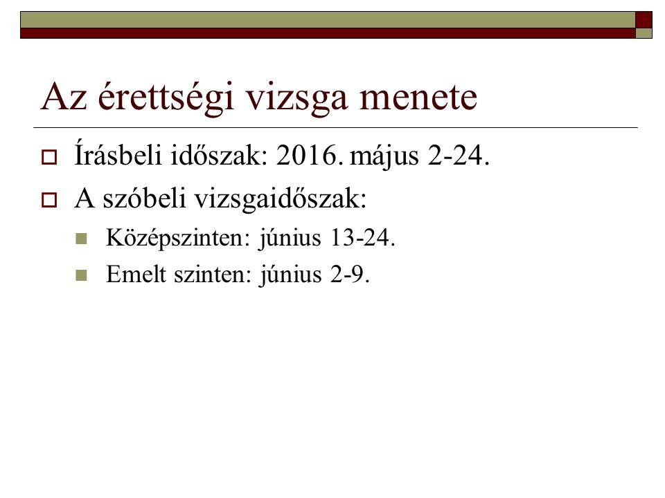 Az érettségi vizsga menete  Írásbeli időszak: 2016.