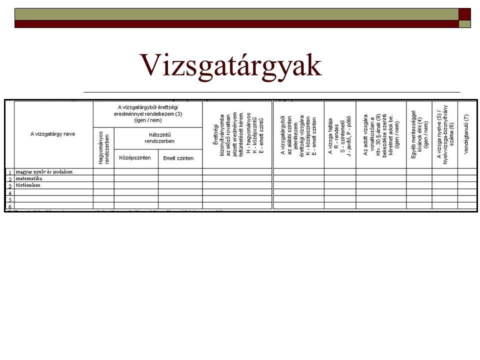Kötelező vizsgatárgyak: □Magyar nyelv és irodalom □Történelem □Matematika □Idegen nyelv (Kivéve, ha a tanulónak mentessége van.) Kötelezően választható vizsgatárgy: Bármely, kötelező vizsgatárgyak közé nem tartozó tantárgy  A tantárgyakat megválasztani úgy kell, hogy ne legyen időpont ütközés az írásbelin.
