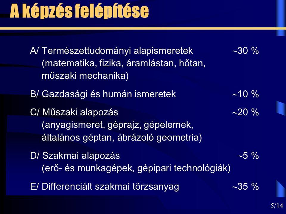 5/14 A képzés felépítése A/ Természettudományi alapismeretek  30 % (matematika, fizika, áramlástan, hőtan, műszaki mechanika) B/ Gazdasági és humán ismeretek  10 % C/ Műszaki alapozás  20 % (anyagismeret, géprajz, gépelemek, általános géptan, ábrázoló geometria) D/ Szakmai alapozás  5 % (erő- és munkagépek, gépipari technológiák) E/ Differenciált szakmai törzsanyag  35 %