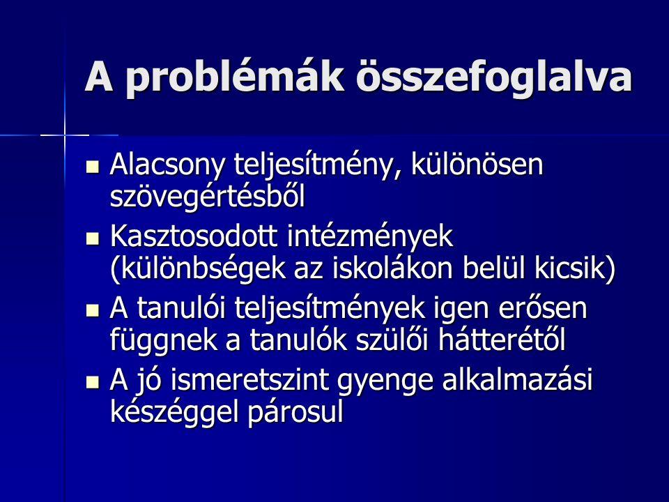 A problémák összefoglalva Alacsony teljesítmény, különösen szövegértésből Alacsony teljesítmény, különösen szövegértésből Kasztosodott intézmények (kü