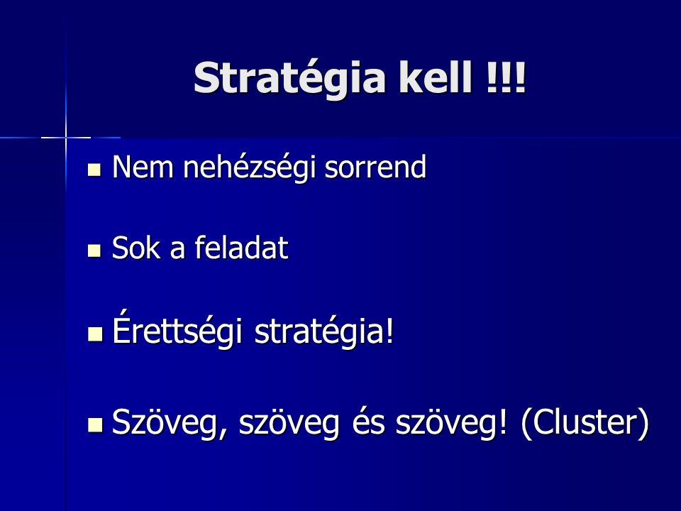 Stratégia kell !!! Nem nehézségi sorrend Nem nehézségi sorrend Sok a feladat Sok a feladat Érettségi stratégia! Érettségi stratégia! Szöveg, szöveg és