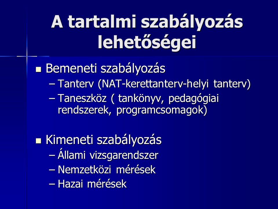 A tartalmi szabályozás lehetőségei Bemeneti szabályozás Bemeneti szabályozás –Tanterv (NAT-kerettanterv-helyi tanterv) –Taneszköz ( tankönyv, pedagógiai rendszerek, programcsomagok) Kimeneti szabályozás Kimeneti szabályozás –Állami vizsgarendszer –Nemzetközi mérések –Hazai mérések