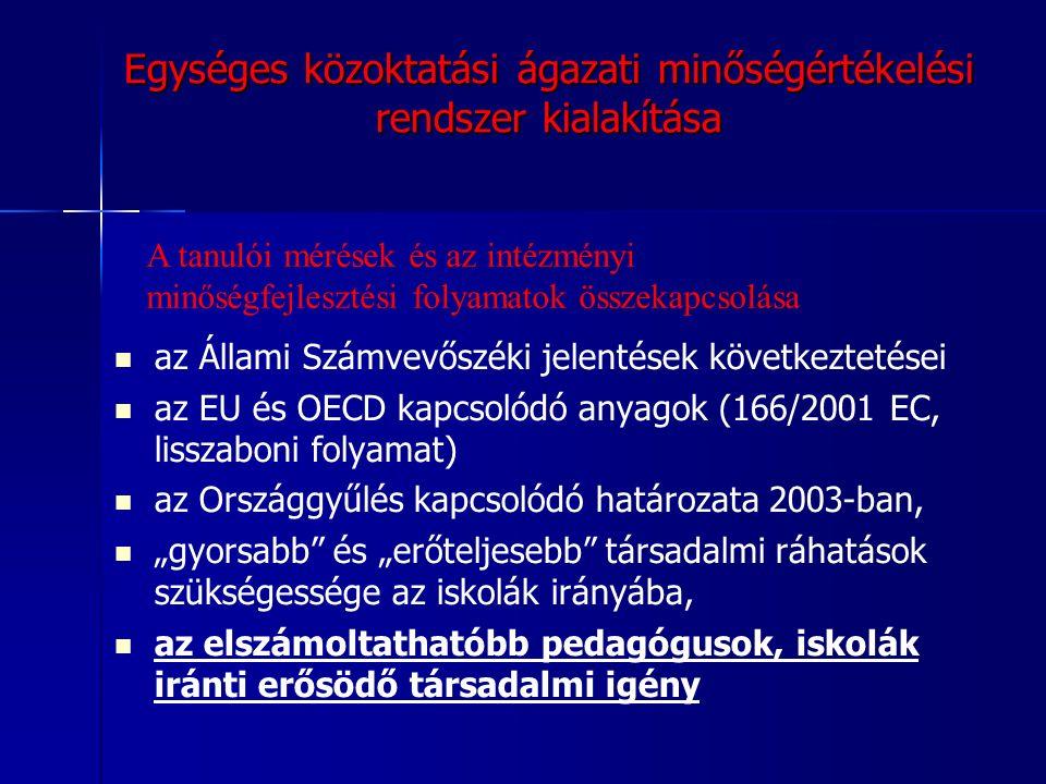 """Egységes közoktatási ágazati minőségértékelési rendszer kialakítása az Állami Számvevőszéki jelentések következtetései az EU és OECD kapcsolódó anyagok (166/2001 EC, lisszaboni folyamat) az Országgyűlés kapcsolódó határozata 2003-ban, """"gyorsabb és """"erőteljesebb társadalmi ráhatások szükségessége az iskolák irányába, az elszámoltathatóbb pedagógusok, iskolák iránti erősödő társadalmi igény A tanulói mérések és az intézményi minőségfejlesztési folyamatok összekapcsolása"""