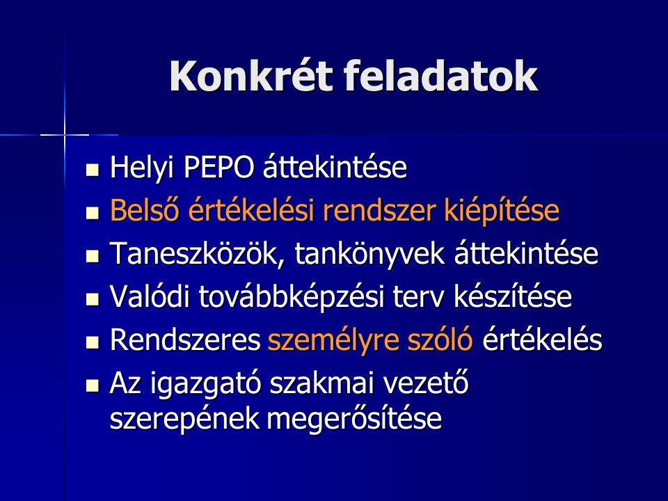 Konkrét feladatok Helyi PEPO áttekintése Helyi PEPO áttekintése Belső értékelési rendszer kiépítése Belső értékelési rendszer kiépítése Taneszközök, tankönyvek áttekintése Taneszközök, tankönyvek áttekintése Valódi továbbképzési terv készítése Valódi továbbképzési terv készítése Rendszeres személyre szóló értékelés Rendszeres személyre szóló értékelés Az igazgató szakmai vezető szerepének megerősítése Az igazgató szakmai vezető szerepének megerősítése