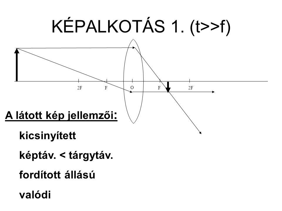 KÉPALKOTÁS 1. (t>>f) 2F F O F2F A látott kép jellemzői : kicsinyített képtáv.