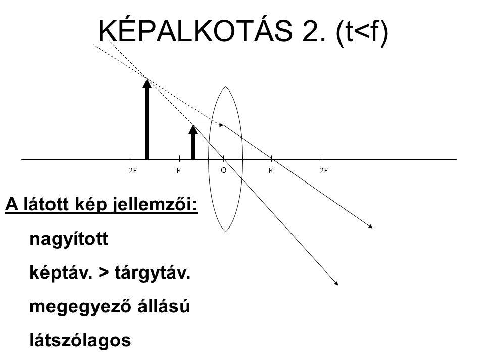 KÉPALKOTÁS 2. (t<f) 2F F O F2F A látott kép jellemzői: nagyított képtáv.