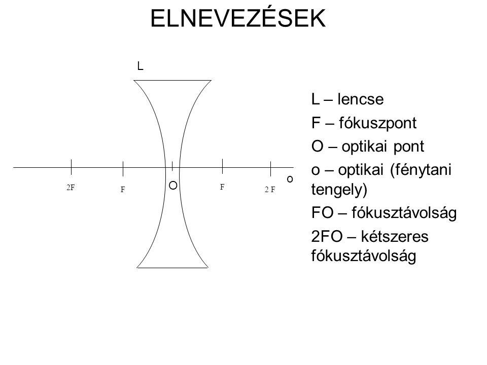 ELNEVEZÉSEK 2 FF O F L L – lencse F – fókuszpont O – optikai pont o – optikai (fénytani tengely) FO – fókusztávolság 2FO – kétszeres fókusztávolság o