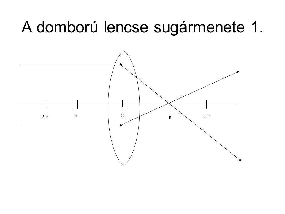 A domború lencse sugármenete 1. 2 F F F o