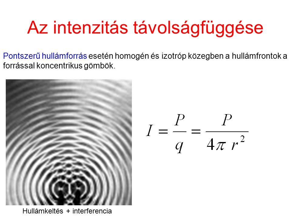 Az intenzitás távolságfüggése Pontszerű hullámforrás esetén homogén és izotróp közegben a hullámfrontok a forrással koncentrikus gömbök. Hullámkeltés