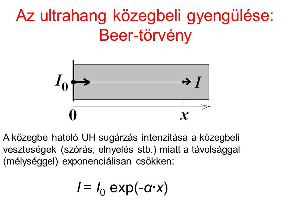 Az ultrahang közegbeli gyengülése: Beer-törvény A közegbe hatoló UH sugárzás intenzitása a közegbeli veszteségek (szórás, elnyelés stb.) miatt a távol