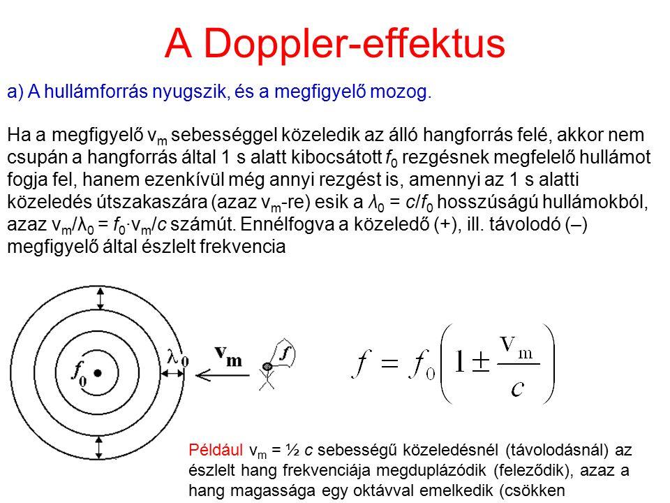 A Doppler-effektus a) A hullámforrás nyugszik, és a megfigyelő mozog. Ha a megfigyelő v m sebességgel közeledik az álló hangforrás felé, akkor nem csu