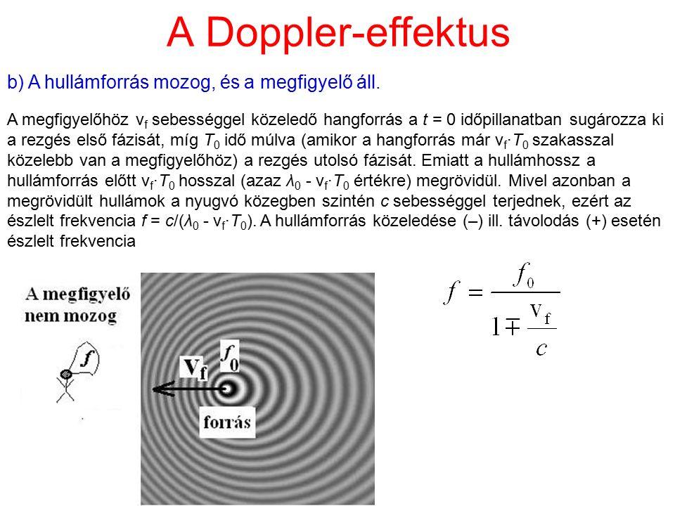 A Doppler-effektus b) A hullámforrás mozog, és a megfigyelő áll. A megfigyelőhöz v f sebességgel közeledő hangforrás a t = 0 időpillanatban sugározza
