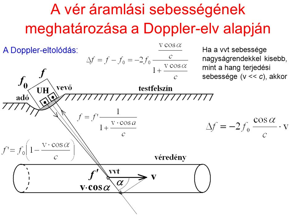 A vér áramlási sebességének meghatározása a Doppler-elv alapján A Doppler-eltolódás: Ha a vvt sebessége nagyságrendekkel kisebb, mint a hang terjedési