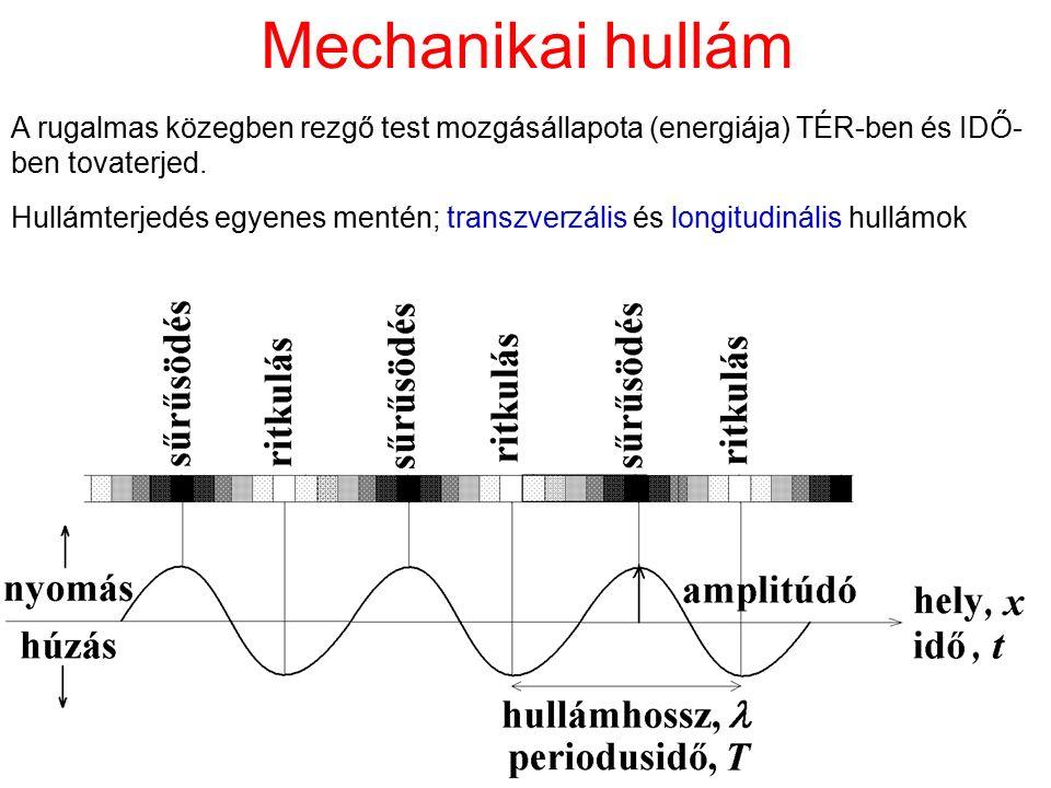 Mechanikai hullám A rugalmas közegben rezgő test mozgásállapota (energiája) TÉR-ben és IDŐ- ben tovaterjed. Hullámterjedés egyenes mentén; transzverzá