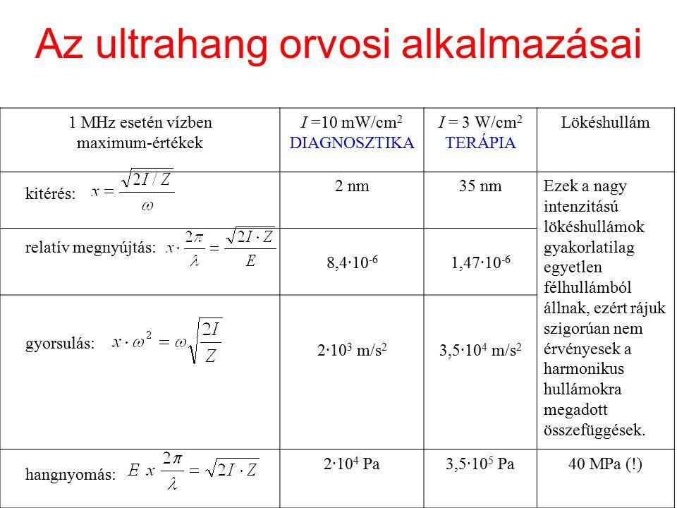Az ultrahang orvosi alkalmazásai kitérés: relatív megnyújtás: gyorsulás: hangnyomás: 1 MHz esetén vízben maximum-értékek I =10 mW/cm 2 DIAGNOSZTIKA I