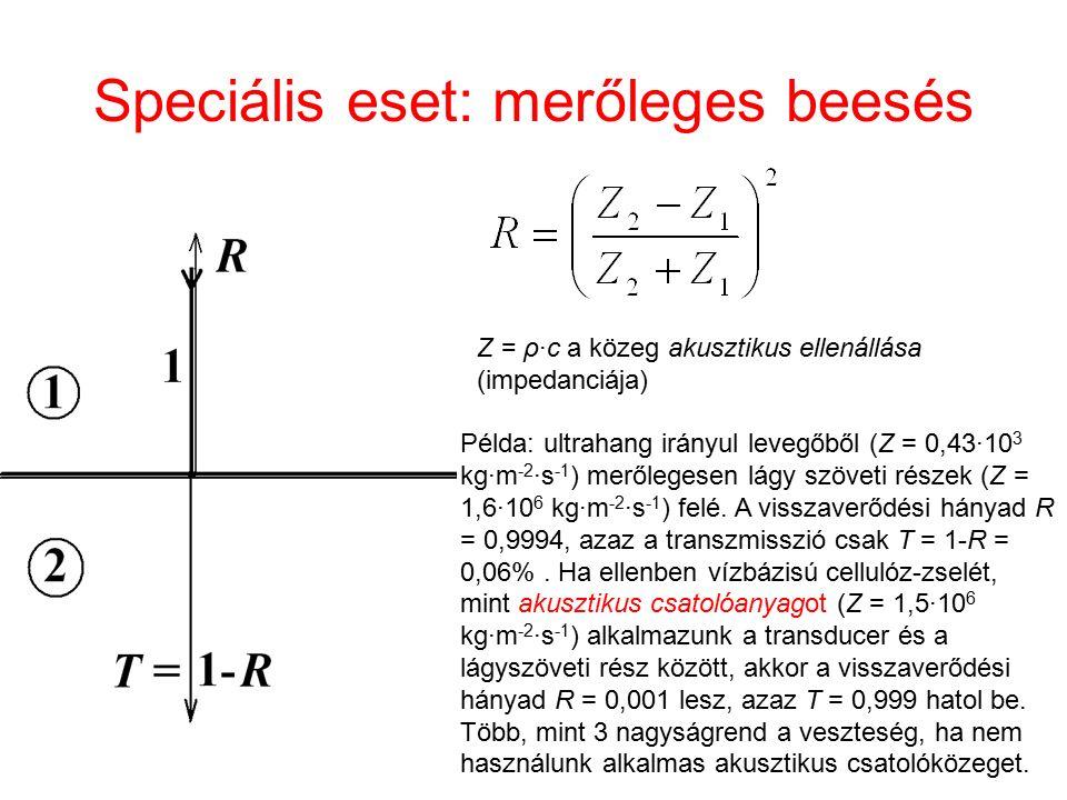 Speciális eset: merőleges beesés Z = ρ·c a közeg akusztikus ellenállása (impedanciája) Példa: ultrahang irányul levegőből (Z = 0,43·10 3 kg·m -2 ·s -1