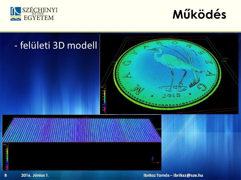 - felületi 3D modell 2016. Június 1.8 Működés Ibriksz Tamás – ibriksz@sze.hu