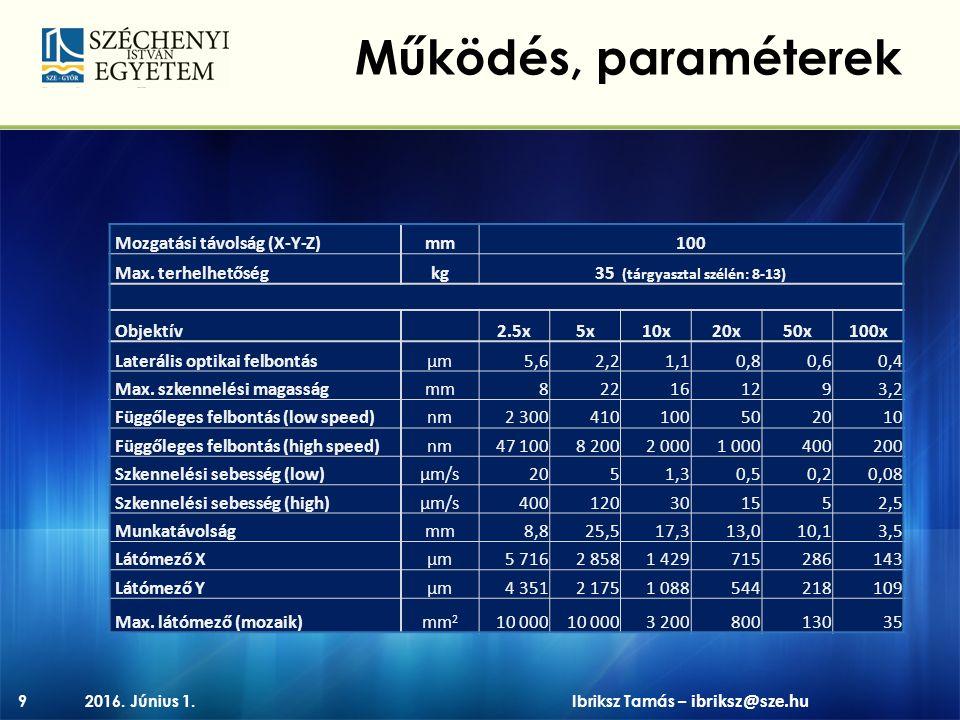 - Modulok (érdességmérés) 2016. Június 1.10 Működés Ibriksz Tamás – ibriksz@sze.hu Ra=5,994 µm