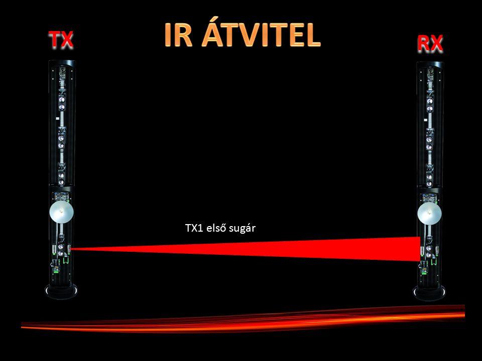 TX RX TX1 első sugár