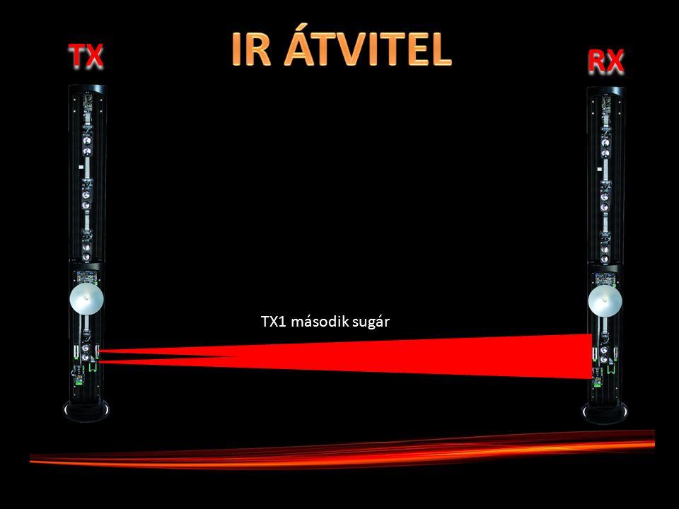 TX RX TX1 második sugár