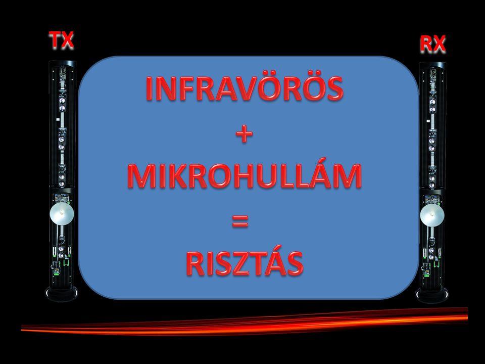 TX RX