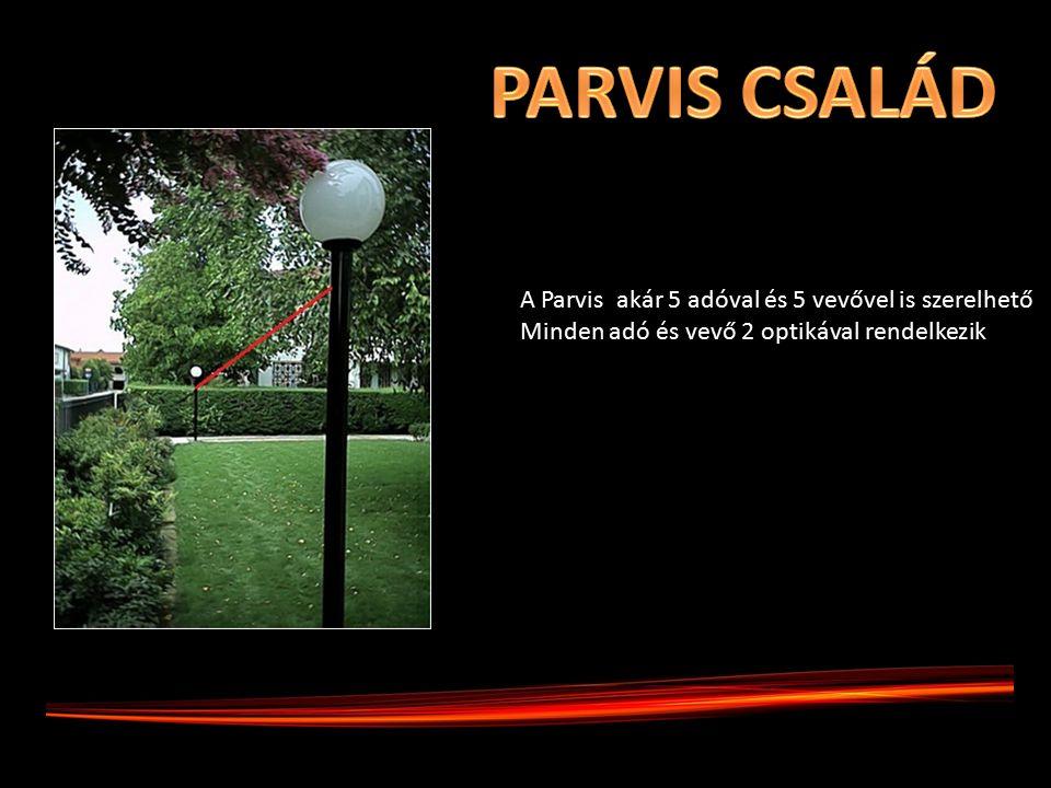 A Parvis akár 5 adóval és 5 vevővel is szerelhető Minden adó és vevő 2 optikával rendelkezik