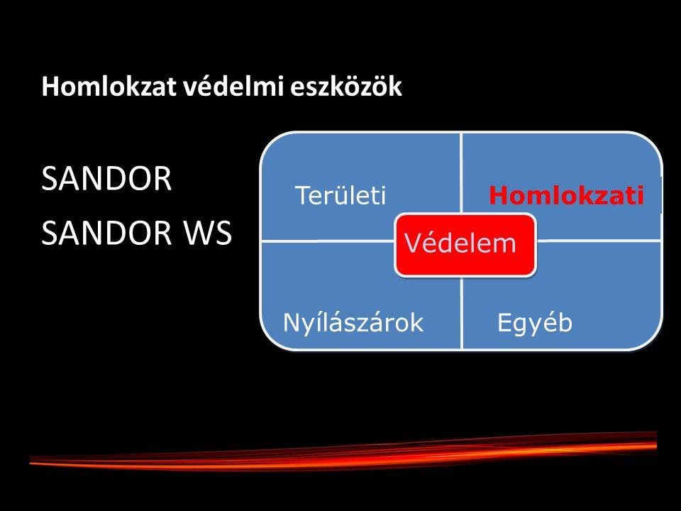 Homlokzat védelmi eszközök SANDOR SANDOR WS PERIMETERTerületi Nyílászárok Homlokzati Egyéb Védelem