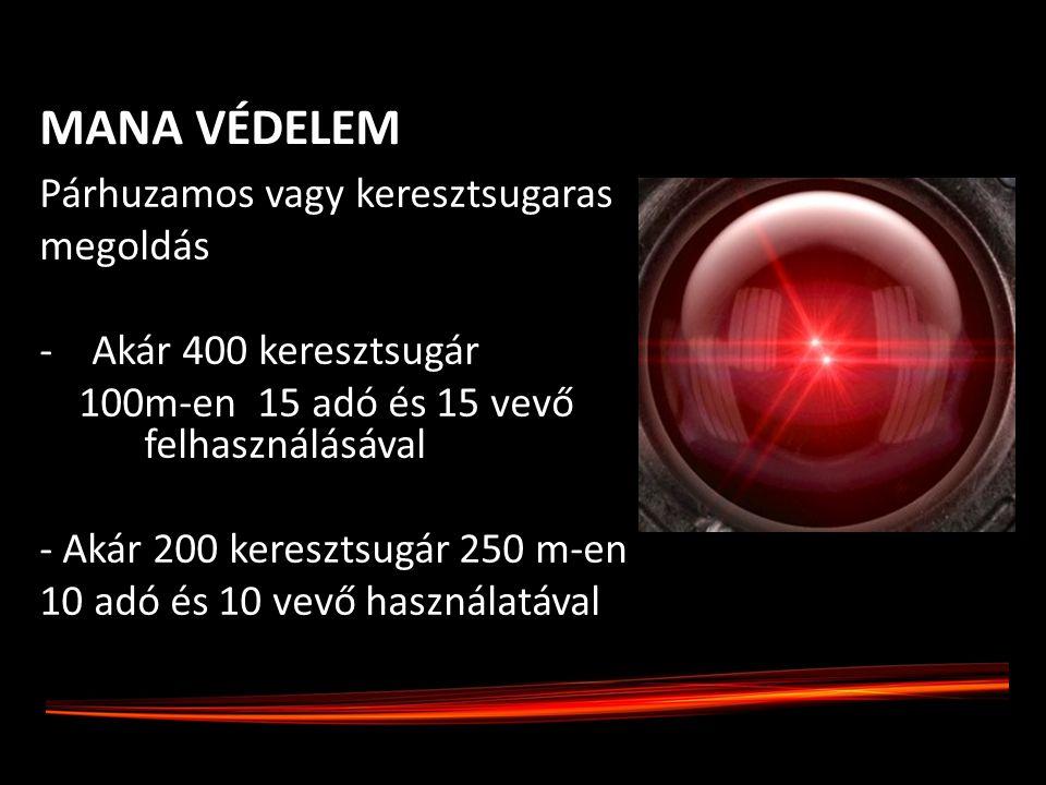Párhuzamos vagy keresztsugaras megoldás -Akár 400 keresztsugár 100m-en 15 adó és 15 vevő felhasználásával - Akár 200 keresztsugár 250 m-en 10 adó és 10 vevő használatával MANA VÉDELEM