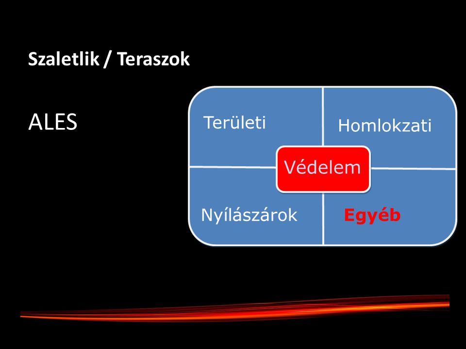 Szaletlik / Teraszok ALES PERIMETERTerületi Nyílászárok Homlokzati Egyéb Védelem