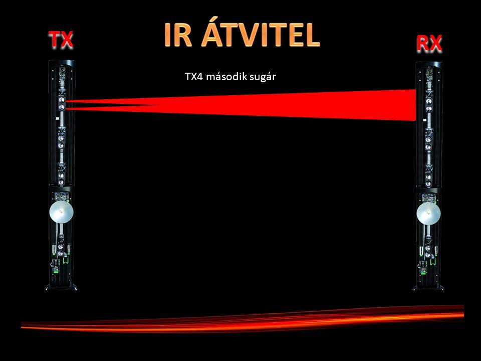TX RX TX4 második sugár