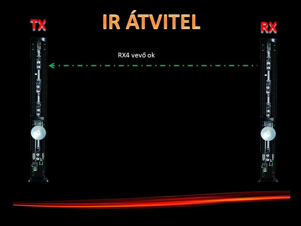 TX RX RX4 vevő ok