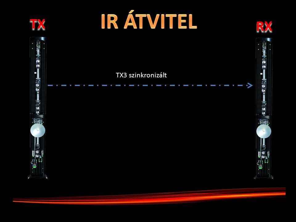 TX RX TX3 szinkronizált