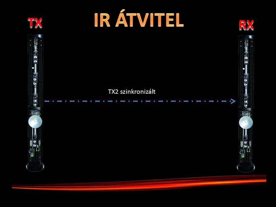 TX RX TX2 szinkronizált