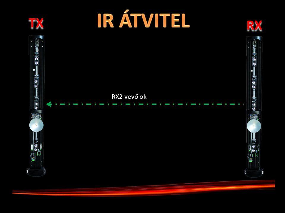 TX RX RX2 vevő ok