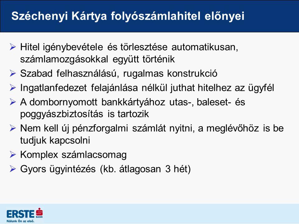 Széchenyi Kártya folyószámlahitel előnyei  Hitel igénybevétele és törlesztése automatikusan, számlamozgásokkal együtt történik  Szabad felhasználású