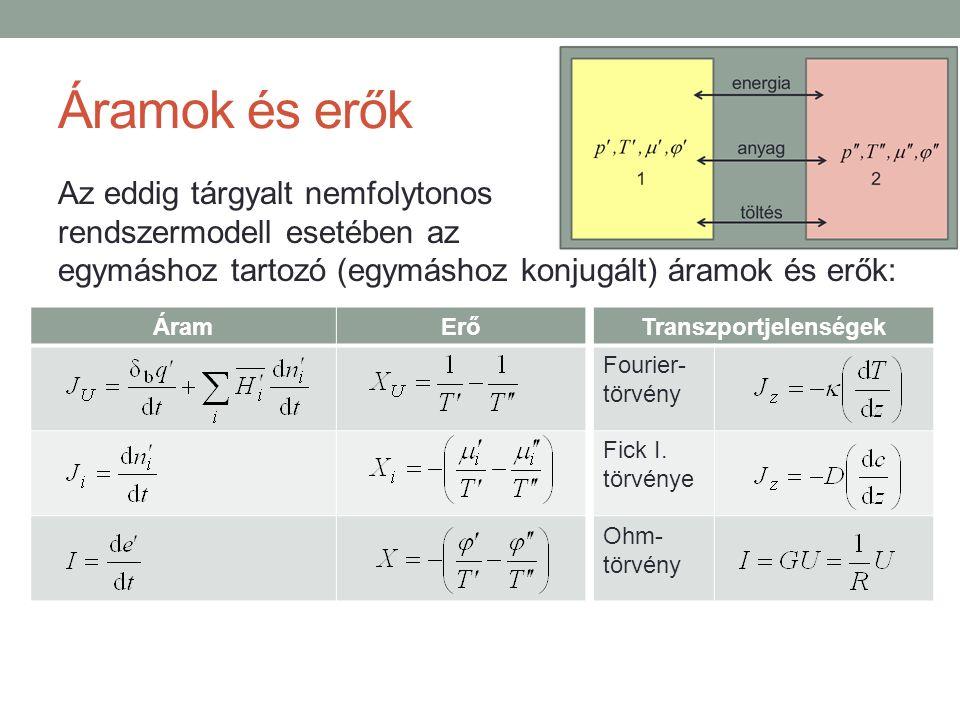 Áramok és erők Az eddig tárgyalt nemfolytonos rendszermodell esetében az egymáshoz tartozó (egymáshoz konjugált) áramok és erők: ÁramErőTranszportjelenségek Fourier- törvény Fick I.
